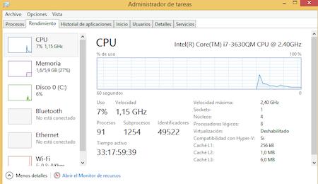 Consumo Recursos CPU Windows